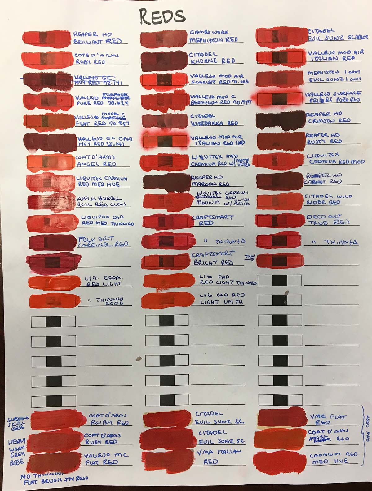 Red Acrylic Paints Comparison Texas Wargamer